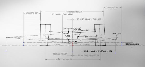 Bakvagnsgeometri_2grader_ro-600x279