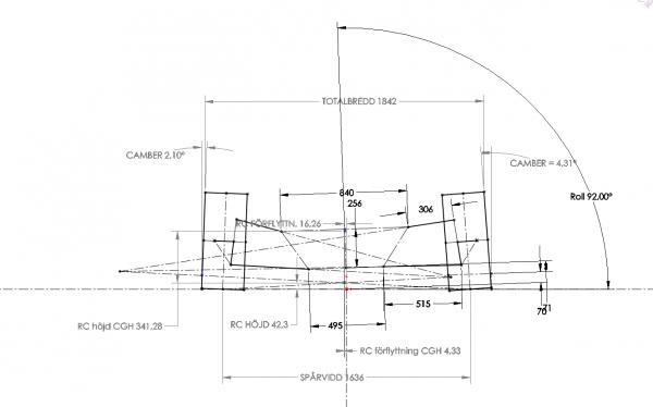 Framvagn-20mm-infjädring-2-grader-krängning